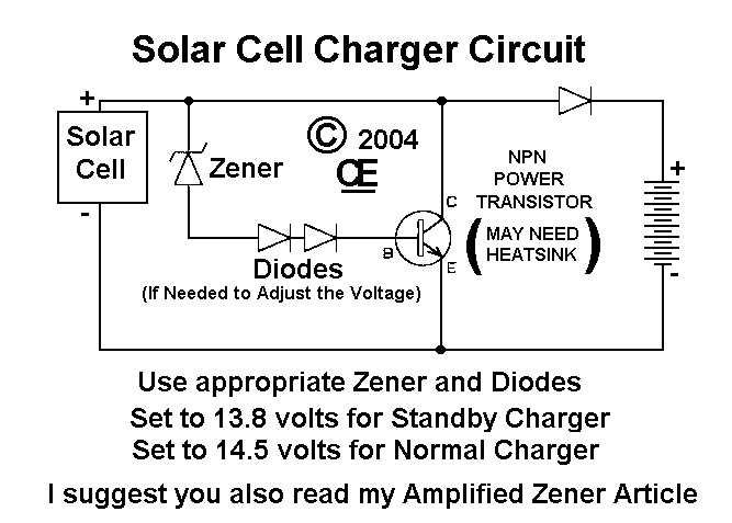 Solar cell battery chargers cheapraybanclubmaster Image collections