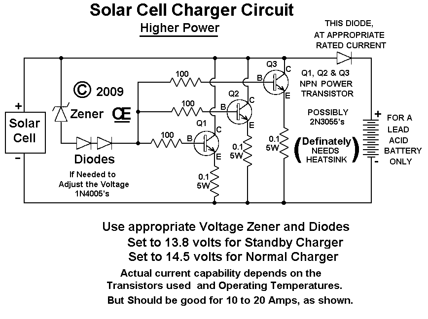 Solar cell battery chargers cheapraybanclubmaster